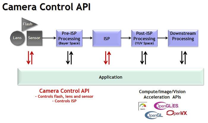 openkcam overview