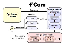 OpenKCam Overview - The Khronos Group Inc