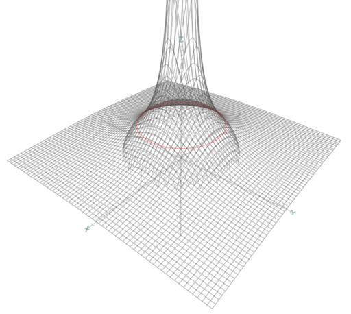 Object Mouse Trackball - OpenGL Wiki